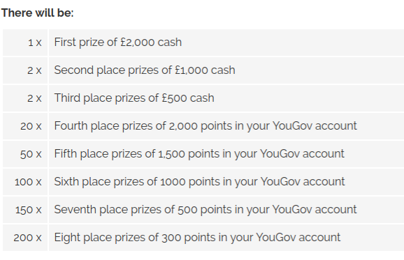 https://yougov.co.uk/account/prize-draw-info/